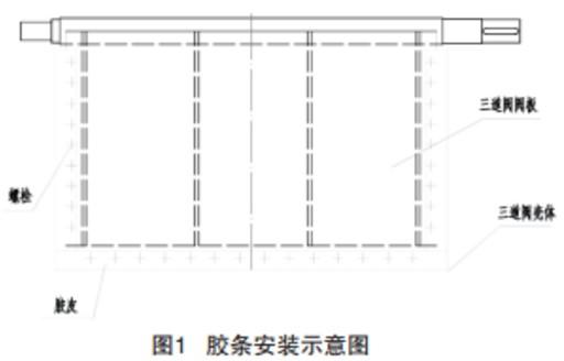 具体结构见图1. (3)对锁风阀非传动侧轴承原密封结构进行技术改造.